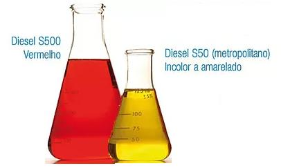 Utilização de óleo diesel em motores estacionários